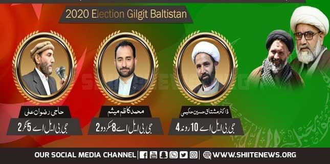 گلگت بلتستان انتخابات، مجلس وحدت مسلمین نے 3 حلقوں میں اپنے امیدوار میدان میں اتار دیے