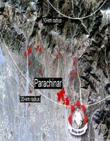 shiitenews parachinar