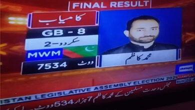 MWM candidate Kazim Maisam wins election
