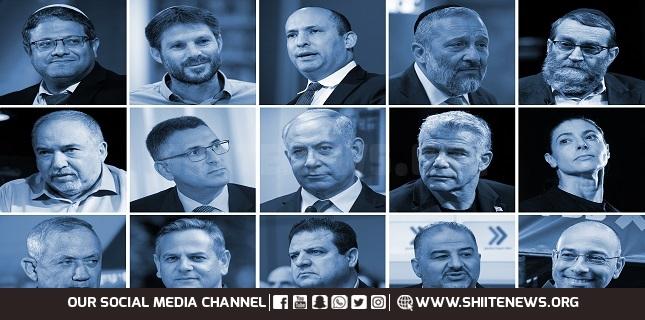 Zionist Circles