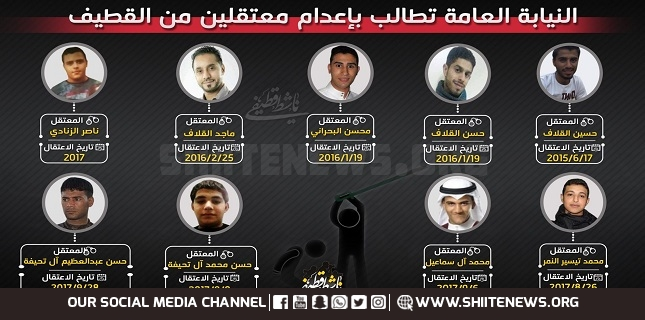 Saudi Shia prisoners